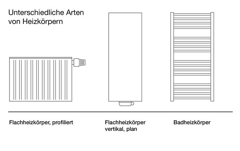© Bosch Thermotechnik GmbH, Buderus